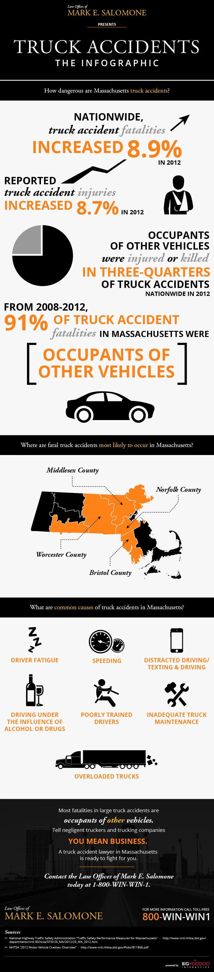 Springfield MA Truck Accident Lawyer - Infographic